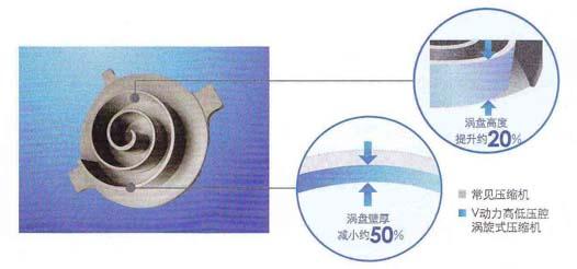 超级金属涡�`魂�庀⒄�在慢慢不�嘤�合盘材质分析